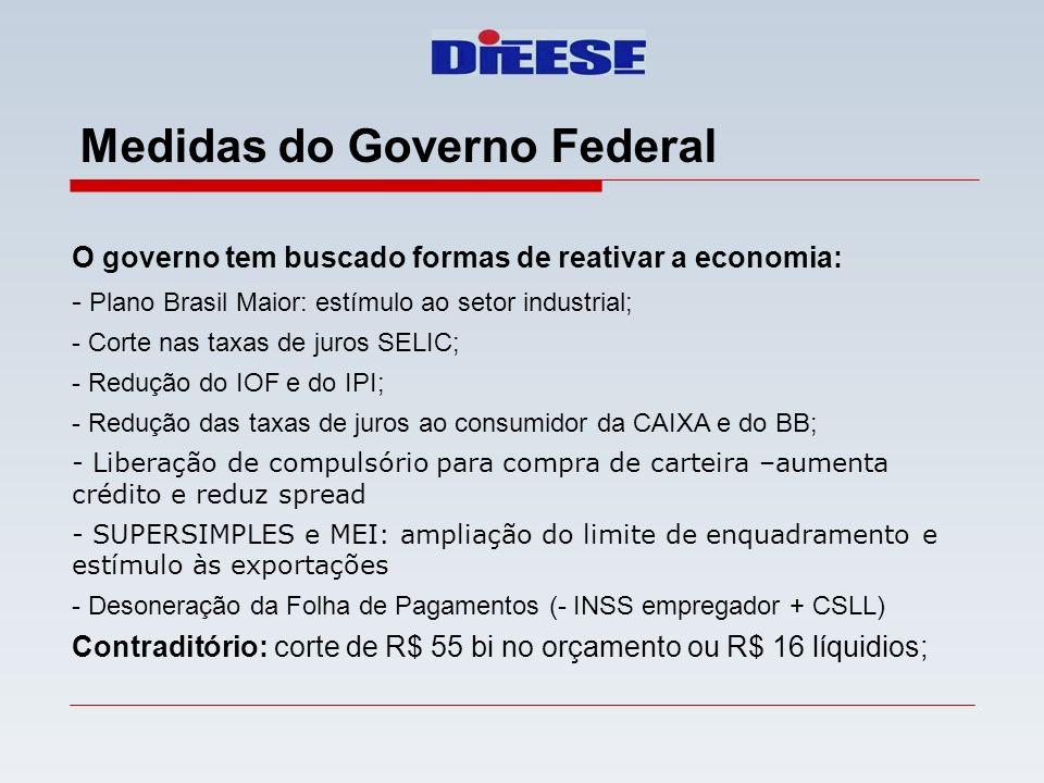 Medidas do Governo Federal O governo tem buscado formas de reativar a economia: - Plano Brasil Maior: estímulo ao setor industrial; - Corte nas taxas