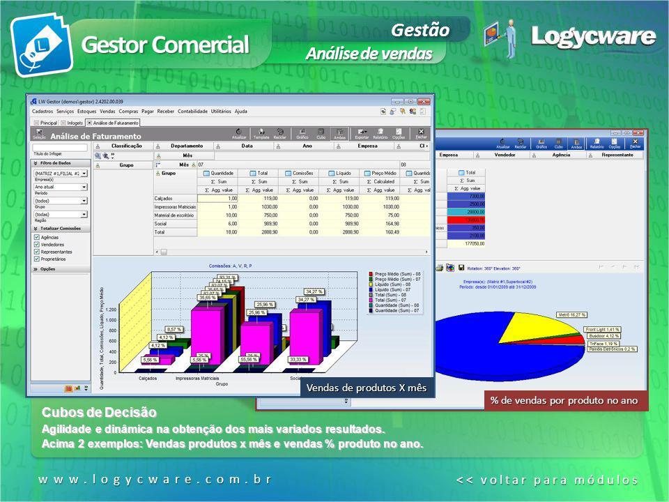 Gestão Análise de vendas www.logycware.com.br << voltar para módulos << voltar para módulos Cubos de Decisão Agilidade e dinâmica na obtenção dos mais