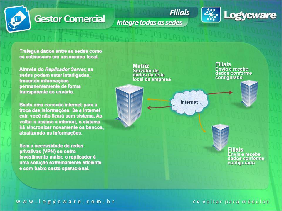 Filiais Integre todas as sedes www.logycware.com.br << voltar para módulos << voltar para módulos Trafegue dados entre as sedes como se estivessem em