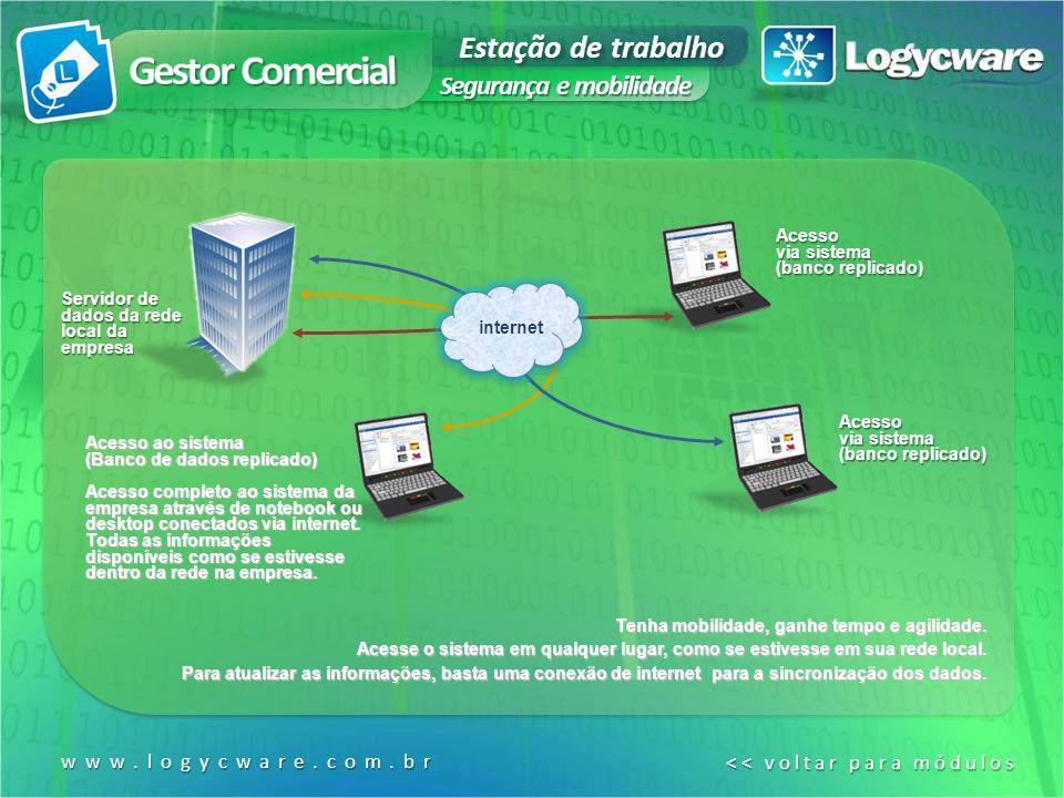 Estação de trabalho S egurança e mobilidade www.logycware.com.br << voltar para módulos << voltar para módulos Servidor de dados da rede local da empr
