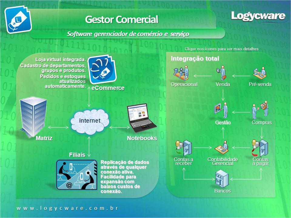 Software gerenciador de comércio e serviço Bancos Contas a receber Contabilidade Gerencial Contas a pagar Gestão Compras OperacionalVendaPré-venda Cli