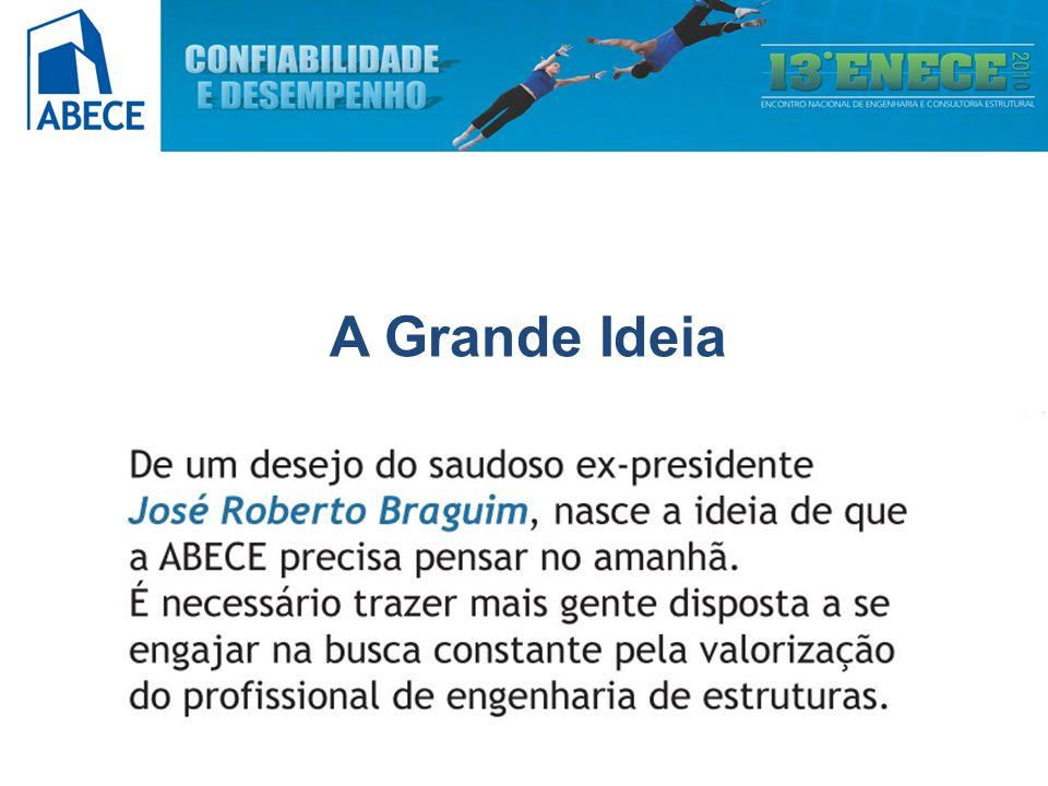 Grupo da ABECE Inovação Biênio 2011/2012 Coordenação Grupo Integração – Engº Eduardo R.