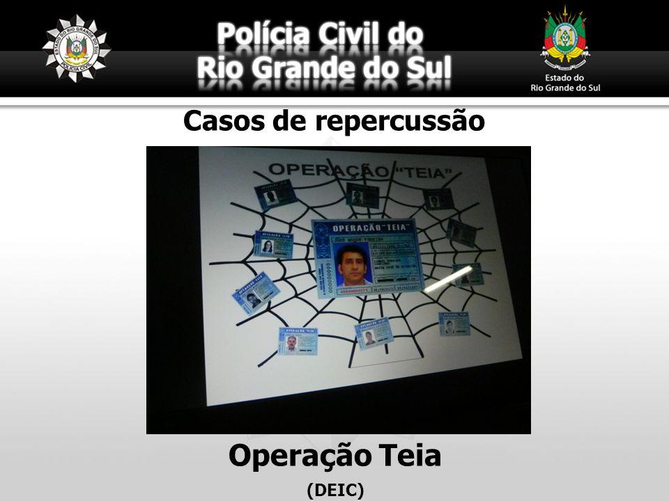 Operação Teia (DEIC) Casos de repercussão
