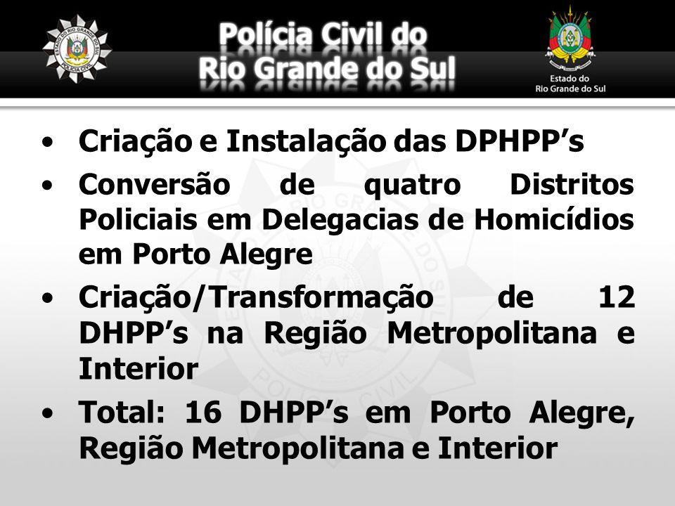 Criação e Instalação das DPHPPs Conversão de quatro Distritos Policiais em Delegacias de Homicídios em Porto Alegre Criação/Transformação de 12 DHPPs