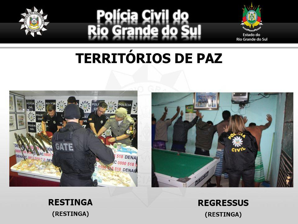 TERRITÓRIOS DE PAZ RESTINGA (RESTINGA) REGRESSUS (RESTINGA)