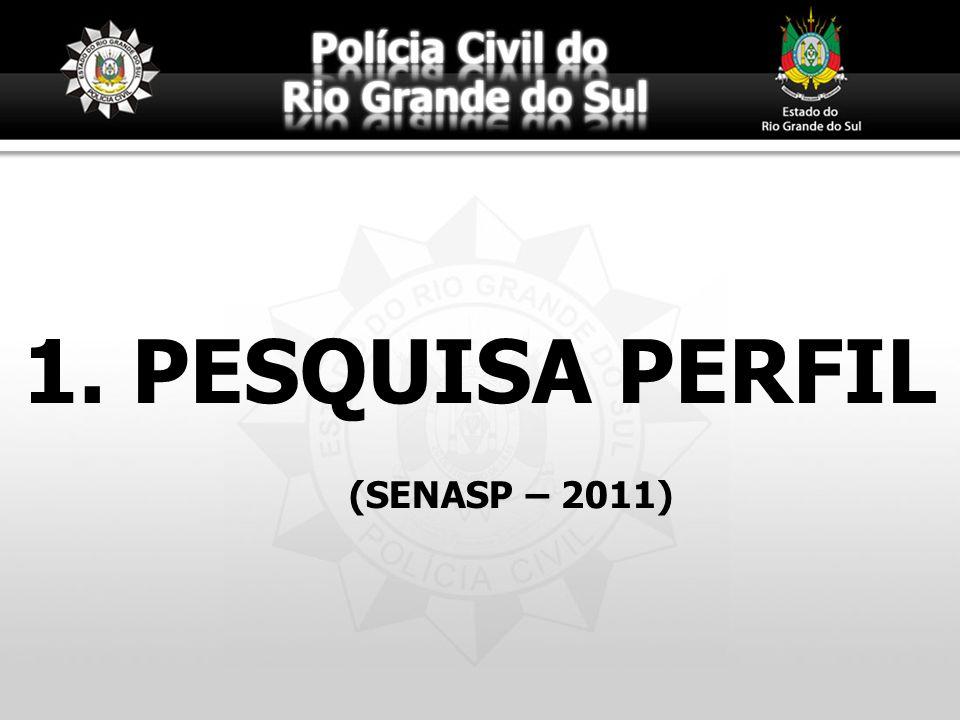 1. PESQUISA PERFIL (SENASP – 2011)