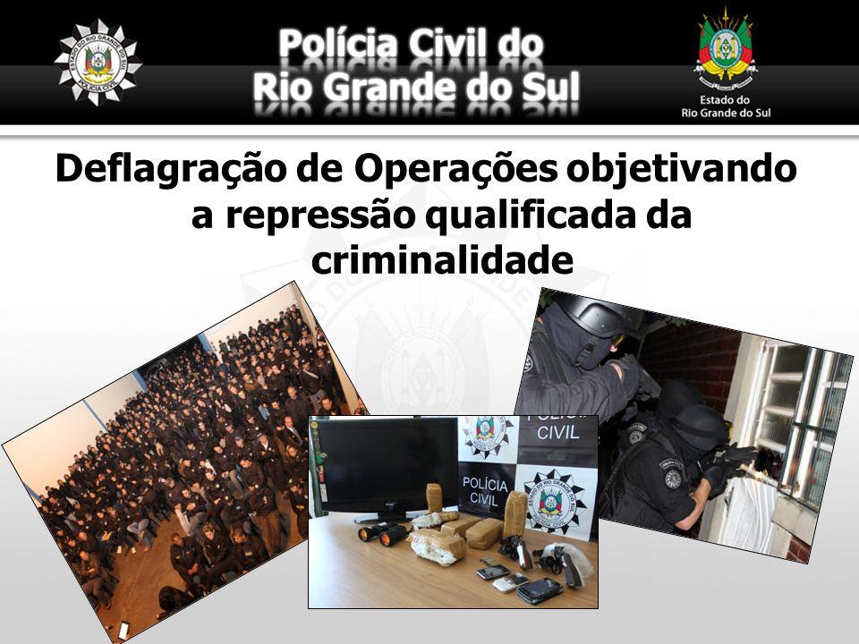 Deflagração de Operações objetivando a repressão qualificada da criminalidade