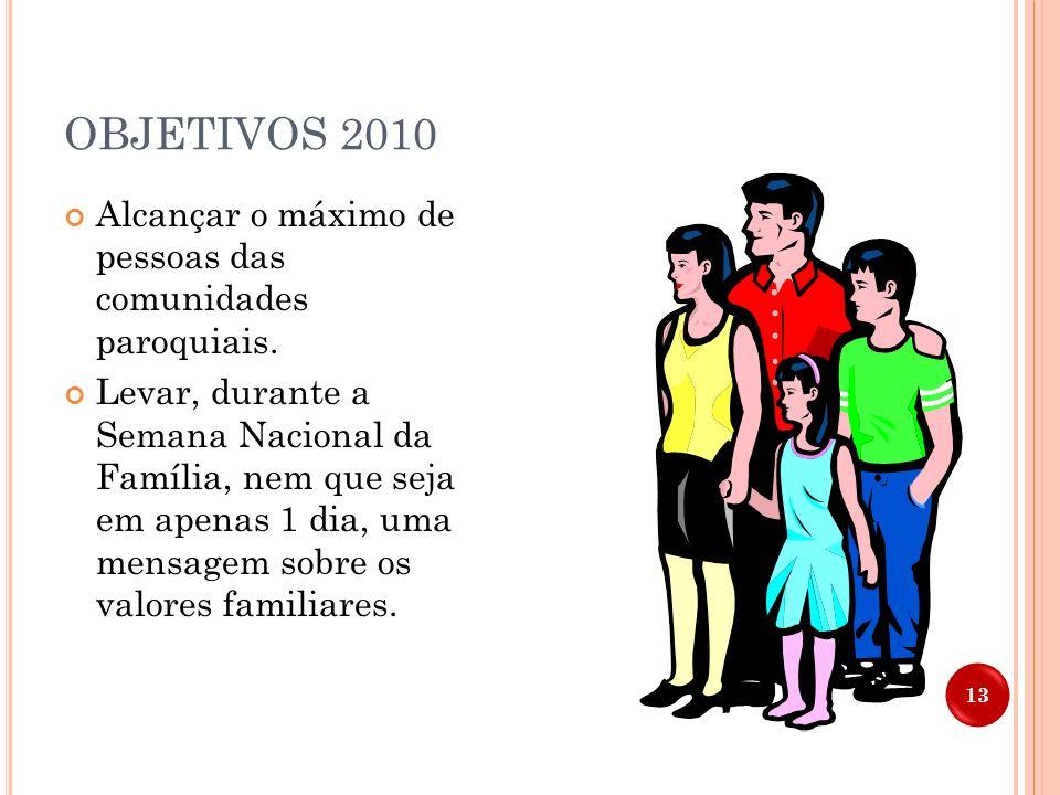T EMA 12 Tema de 2010: Família, formadora de valores humanos e cristãos. Referente ao VI Encontro Mundial das Famílias – México – Jan/2009. 14ª edição