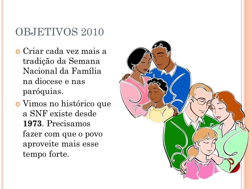 OBJETIVOS 2010 13 Alcançar o máximo de pessoas das comunidades paroquiais. Levar, durante a Semana Nacional da Família, nem que seja em apenas 1 dia,