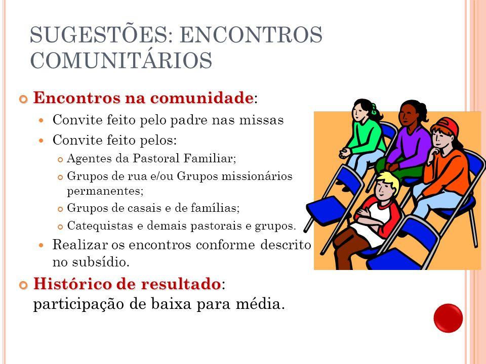 CELEBRAÇÕES, TERÇO E CANTOS 18 6 Celebrações para a comunidade (págs. 40 a 60) Dia das Mães (09/mai) Dia dos Avós (26/jul) Dia dos Pais (08/ago) Dia d
