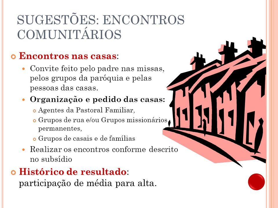 SUGESTÕES: ENCONTROS COMUNITÁRIOS 19 Encontros na comunidade Encontros na comunidade : Convite feito pelo padre nas missas Convite feito pelos: Agente