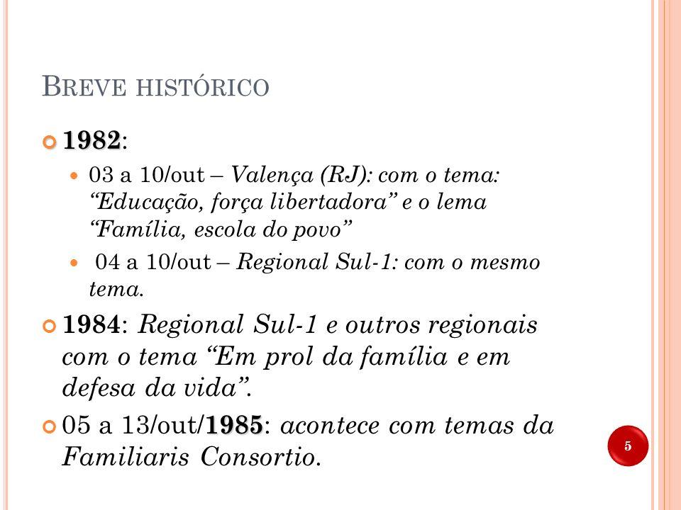 B REVE HISTÓRICO 4 1982 1982: 23 a 28/ago – Curitiba (PR): com o tema da CF A verdade vos libertará. 02 a 09/05 – Arq. Florianópolis – SC – Família, p