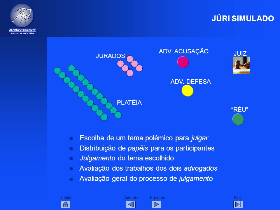 InícioFimAnteriorPróximo n Escolha de um tema polêmico para julgar n Distribuição de papéis para os participantes n Julgamento do tema escolhido n Ava