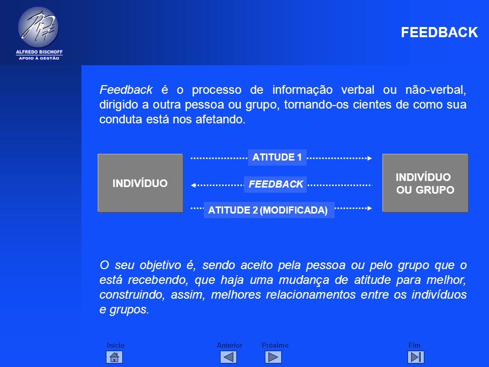 InícioFimAnteriorPróximo FEEDBACK Feedback é o processo de informação verbal ou não-verbal, dirigido a outra pessoa ou grupo, tornando-os cientes de c