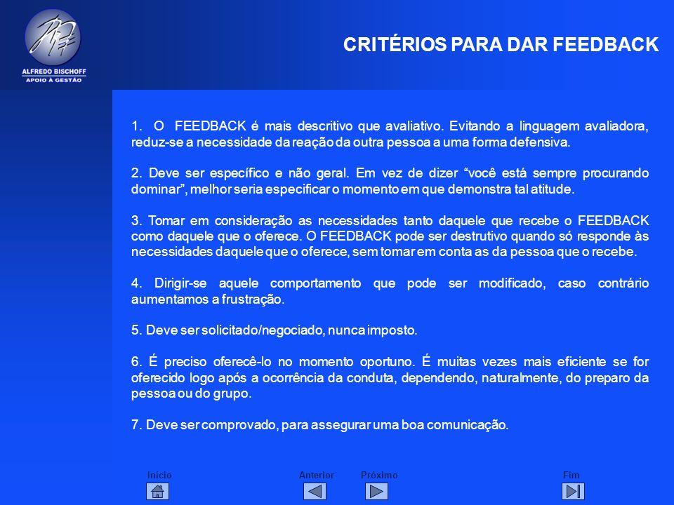 InícioFimAnteriorPróximo 1. O FEEDBACK é mais descritivo que avaliativo. Evitando a linguagem avaliadora, reduz-se a necessidade da reação da outra pe