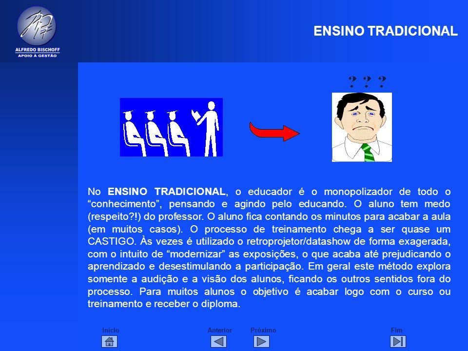 InícioFimAnteriorPróximo ENSINO MODERNO No ENSINO MODERNO, o aluno é o sujeito e autor da própria educação.