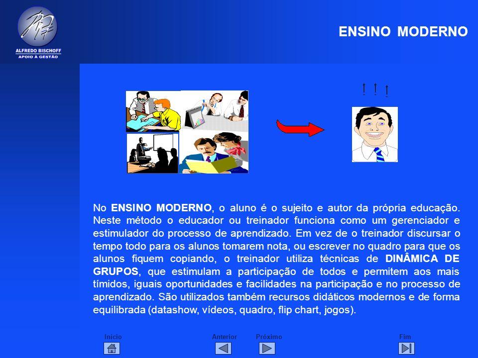 InícioFimAnteriorPróximo ENSINO MODERNO No ENSINO MODERNO, o aluno é o sujeito e autor da própria educação. Neste método o educador ou treinador funci