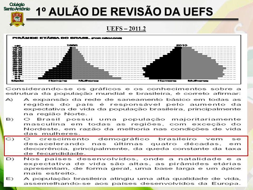1º AULÃO DE REVISÃO DA UEFS UEFS – 2011.2