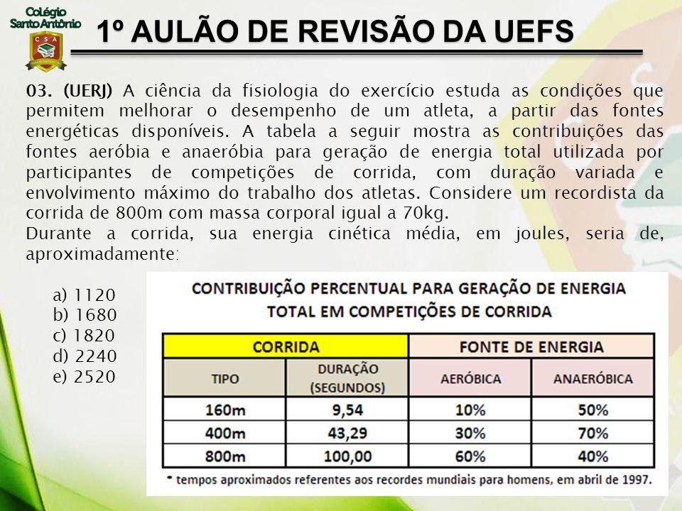 1º AULÃO DE REVISÃO DA UEFS 03. (UERJ) A ciência da fisiologia do exercício estuda as condições que permitem melhorar o desempenho de um atleta, a par