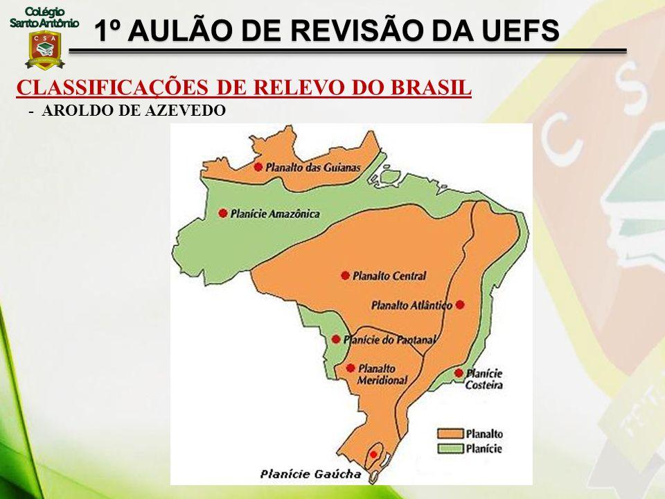 1º AULÃO DE REVISÃO DA UEFS CLASSIFICAÇÕES DE RELEVO DO BRASIL - AROLDO DE AZEVEDO