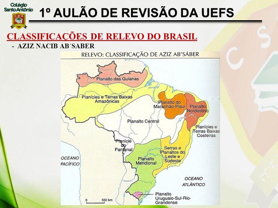 1º AULÃO DE REVISÃO DA UEFS CLASSIFICAÇÕES DE RELEVO DO BRASIL - AZIZ NACIB AB´SABER