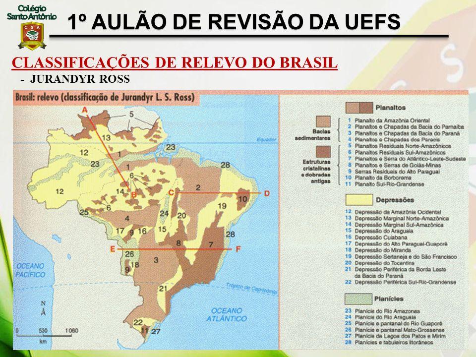 1º AULÃO DE REVISÃO DA UEFS CLASSIFICAÇÕES DE RELEVO DO BRASIL - JURANDYR ROSS