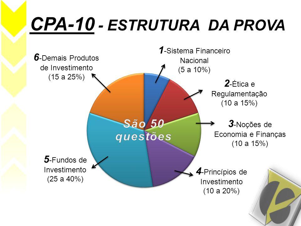 CPA-10 - ESTRUTURA DA PROVA 1 -Sistema Financeiro Nacional (5 a 10%) 2 -Ética e Regulamentação (10 a 15%) 3 -Noções de Economia e Finanças (10 a 15%)