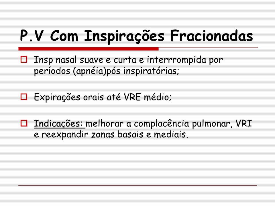 P.V Com Inspirações Fracionadas Insp nasal suave e curta e interrrompida por períodos (apnéia)pós inspiratórias; Expirações orais até VRE médio; Indic