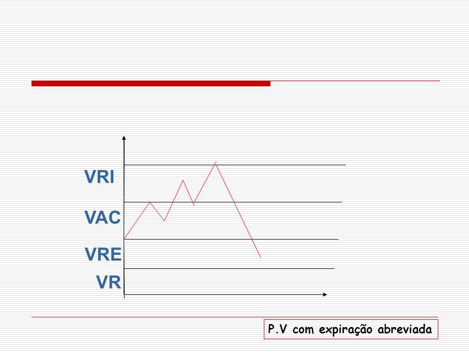 VRI VAC VRE VR P.V com expiração abreviada
