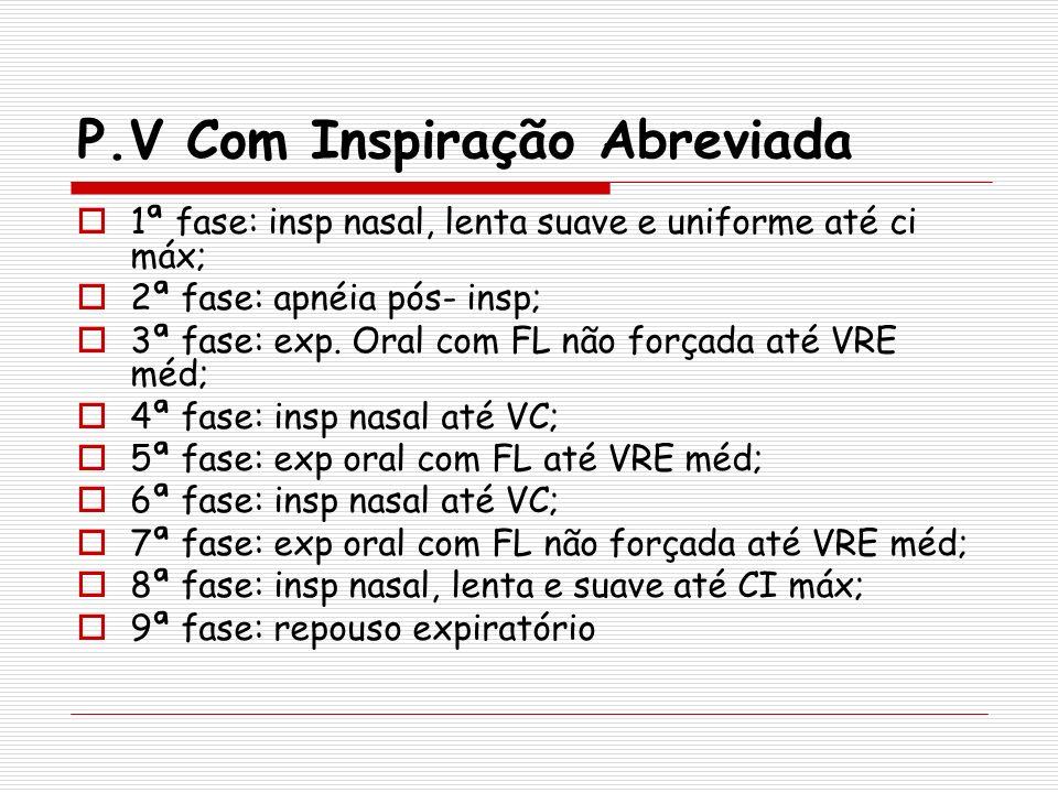 P.V Com Inspiração Abreviada 1ª fase: insp nasal, lenta suave e uniforme até ci máx; 2ª fase: apnéia pós- insp; 3ª fase: exp. Oral com FL não forçada