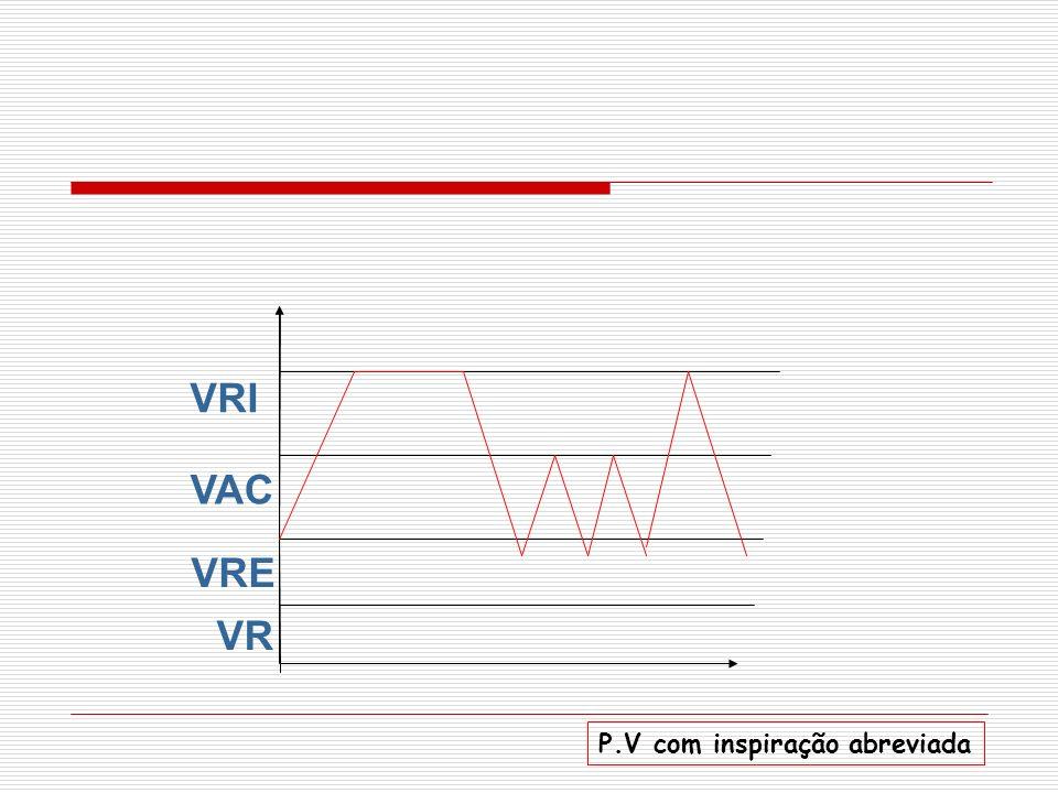 VRI VAC VRE VR P.V com inspiração abreviada