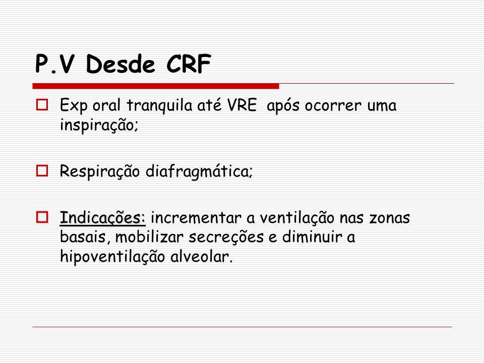 P.V Desde CRF Exp oral tranquila até VRE após ocorrer uma inspiração; Respiração diafragmática; Indicações: Indicações: incrementar a ventilação nas zonas basais, mobilizar secreções e diminuir a hipoventilação alveolar.