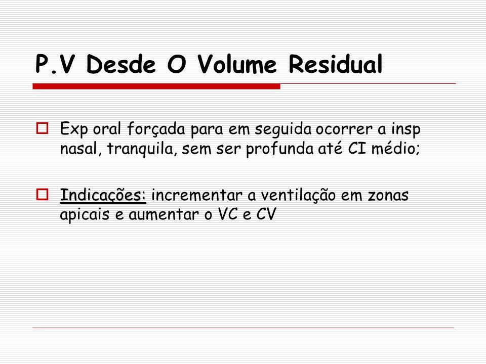 P.V Desde O Volume Residual Exp oral forçada para em seguida ocorrer a insp nasal, tranquila, sem ser profunda até CI médio; Indicações: Indicações: incrementar a ventilação em zonas apicais e aumentar o VC e CV