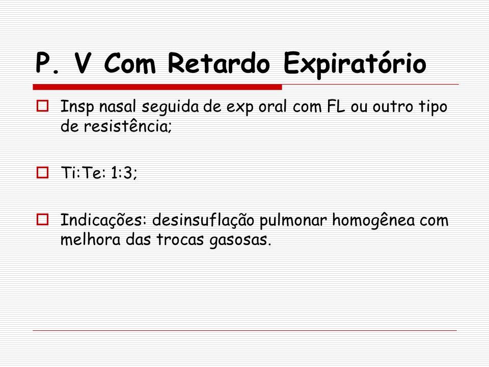 P. V Com Retardo Expiratório Insp nasal seguida de exp oral com FL ou outro tipo de resistência; Ti:Te: 1:3; Indicações: desinsuflação pulmonar homogê