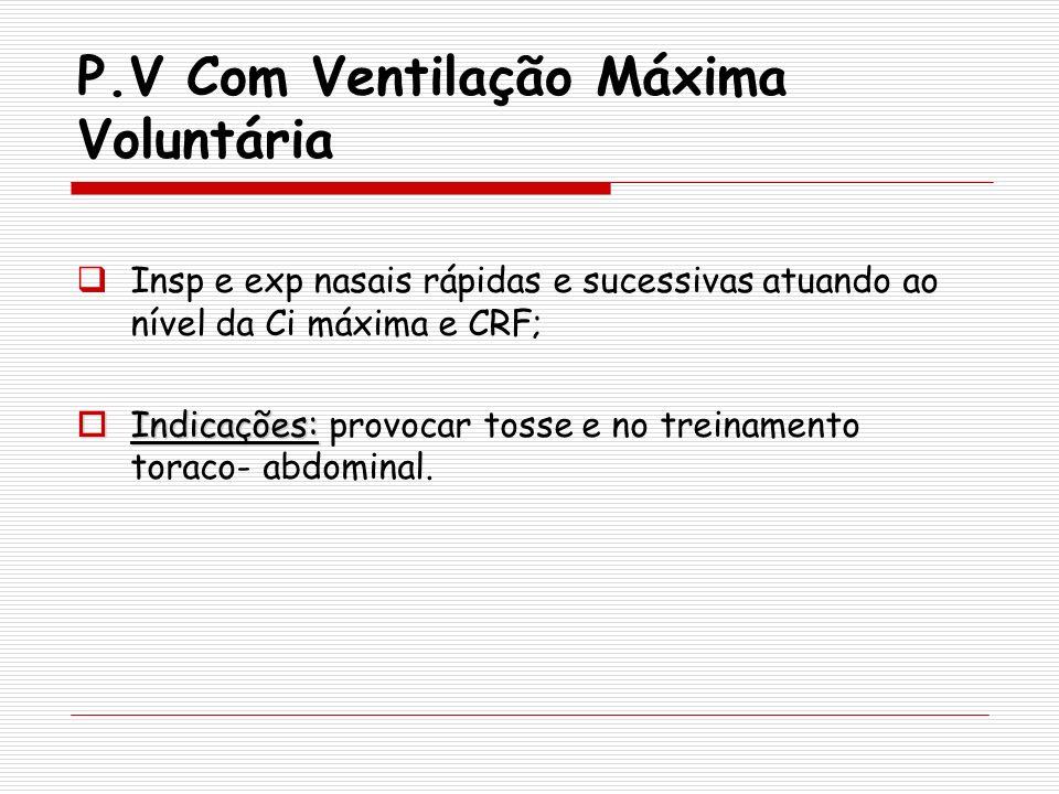 P.V Com Ventilação Máxima Voluntária Insp e exp nasais rápidas e sucessivas atuando ao nível da Ci máxima e CRF; Indicações: Indicações: provocar toss