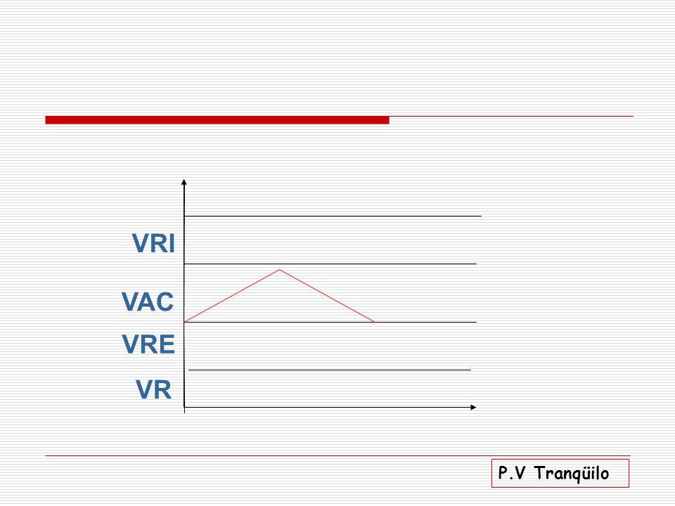 VRI VAC VRE VR P.V com soluços insp.