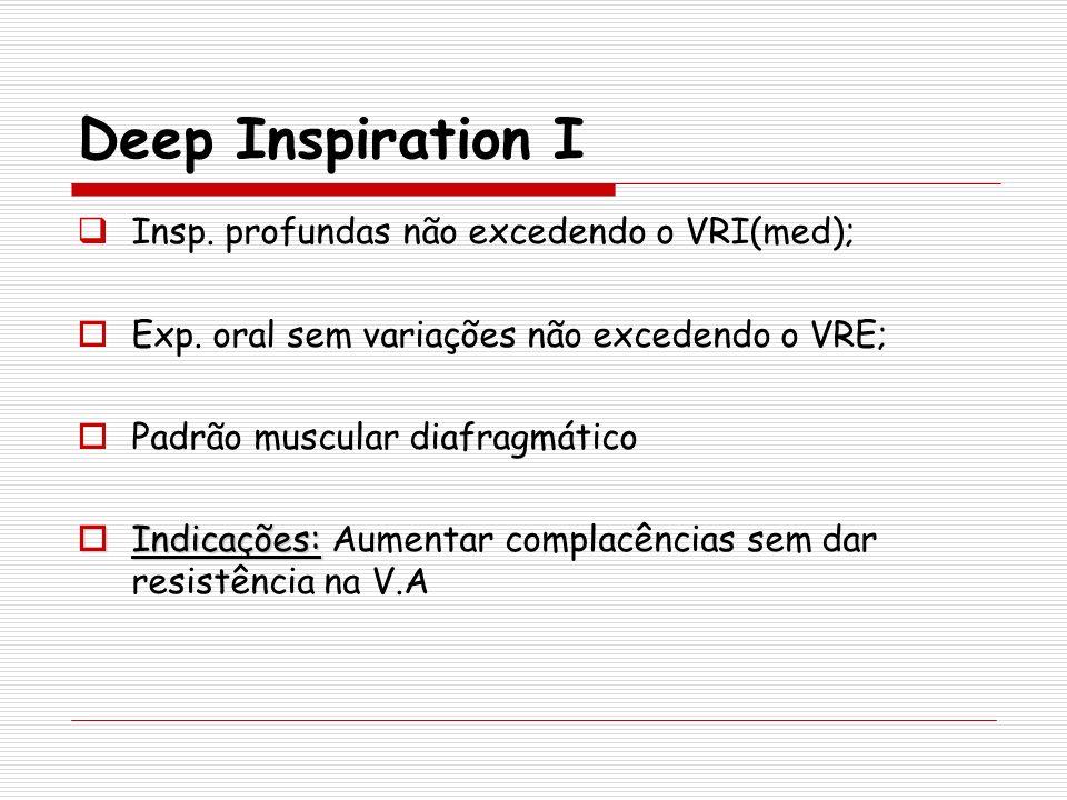 Deep Inspiration I Insp. profundas não excedendo o VRI(med); Exp. oral sem variações não excedendo o VRE; Padrão muscular diafragmático Indicações: In