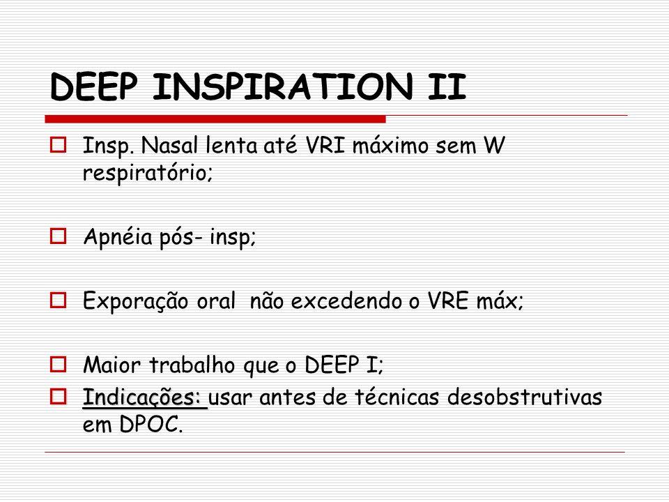 DEEP INSPIRATION II Insp. Nasal lenta até VRI máximo sem W respiratório; Apnéia pós- insp; Exporação oral não excedendo o VRE máx; Maior trabalho que