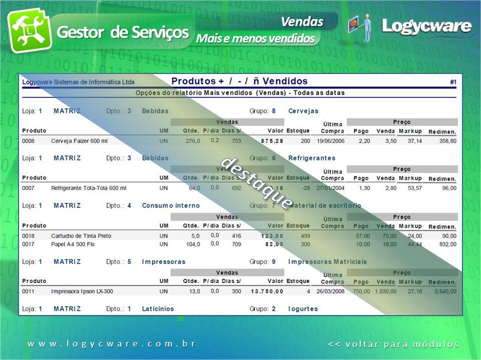 Vendas Mais e menos vendidos www.logycware.com.br << voltar para módulos << voltar para módulos