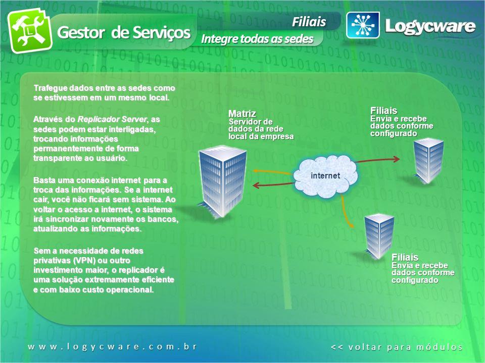 Filiais Integre todas as sedes www.logycware.com.br << voltar para módulos << voltar para módulos Trafegue dados entre as sedes como se estivessem em um mesmo local.