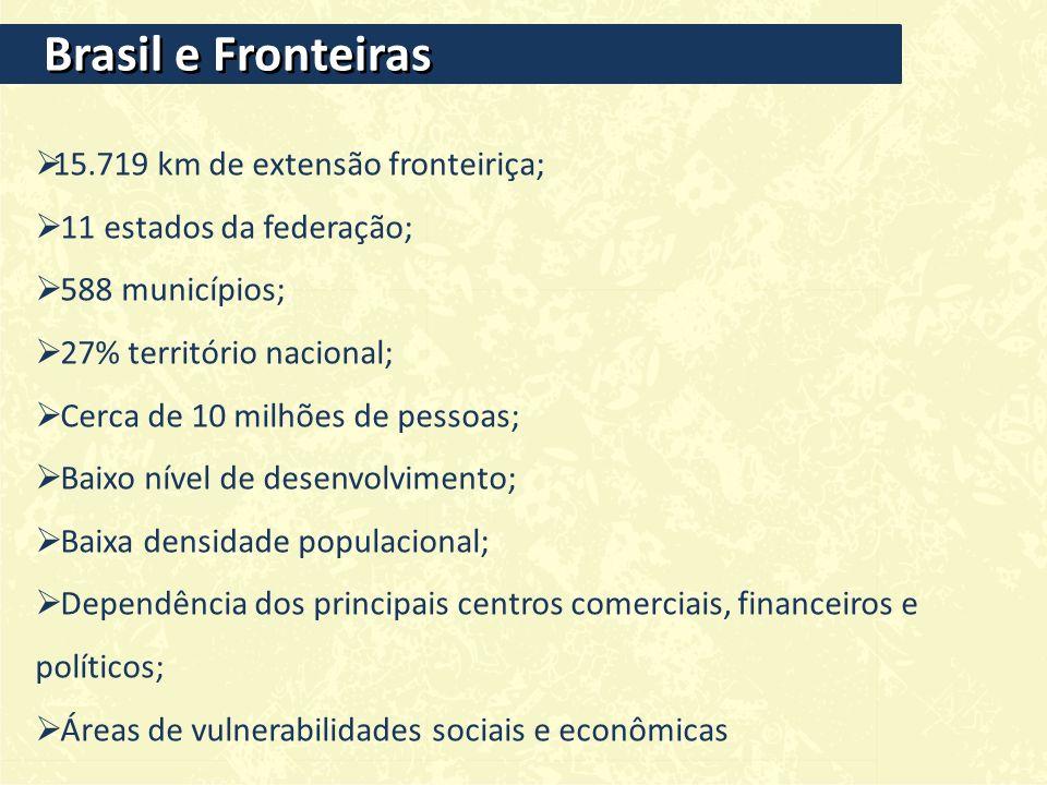Brasil e Fronteiras 15.719 km de extensão fronteiriça; 11 estados da federação; 588 municípios; 27% território nacional; Cerca de 10 milhões de pessoas; Baixo nível de desenvolvimento; Baixa densidade populacional; Dependência dos principais centros comerciais, financeiros e políticos; Áreas de vulnerabilidades sociais e econômicas