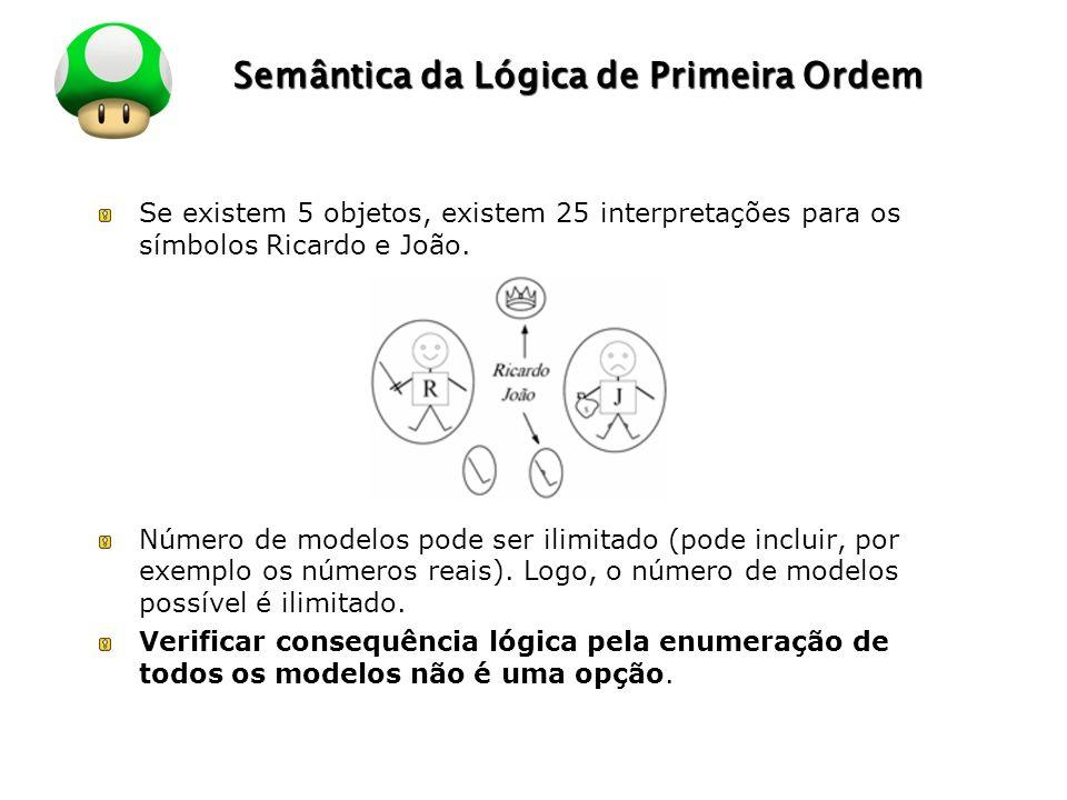 LOGO Semântica da Lógica de Primeira Ordem Se existem 5 objetos, existem 25 interpretações para os símbolos Ricardo e João. Número de modelos pode ser
