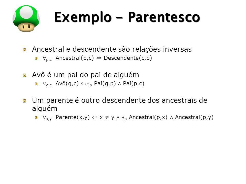LOGO Exemplo - Parentesco Ancestral e descendente são relações inversas p,c Ancestral(p,c) Descendente(c,p) Avô é um pai do pai de alguém g,c Avô(g,c)