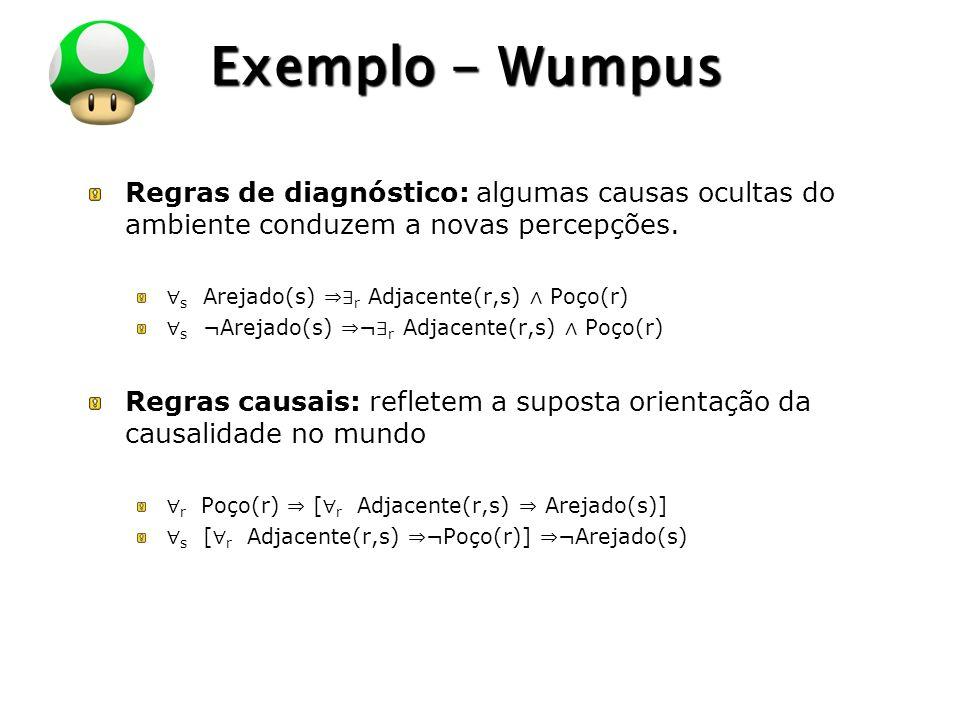 LOGO Exemplo - Wumpus Regras de diagnóstico: algumas causas ocultas do ambiente conduzem a novas percepções. s Arejado(s) r Adjacente(r,s) Poço(r) s ¬