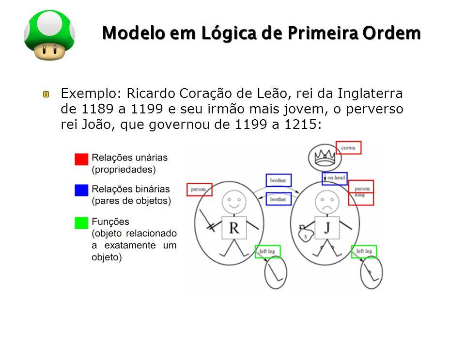 LOGO Modelo em Lógica de Primeira Ordem Exemplo: Ricardo Coração de Leão, rei da Inglaterra de 1189 a 1199 e seu irmão mais jovem, o perverso rei João