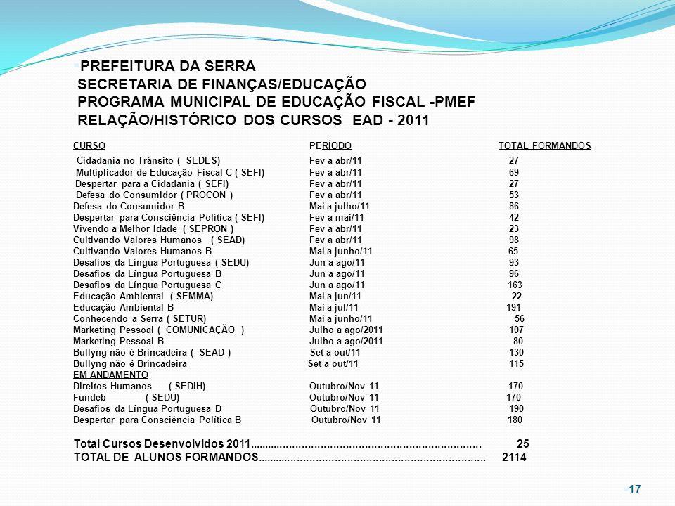 § 17 § § PREFEITURA DA SERRA SECRETARIA DE FINANÇAS/EDUCAÇÃO PROGRAMA MUNICIPAL DE EDUCAÇÃO FISCAL -PMEF RELAÇÃO/HISTÓRICO DOS CURSOS EAD - 2011 CURSO