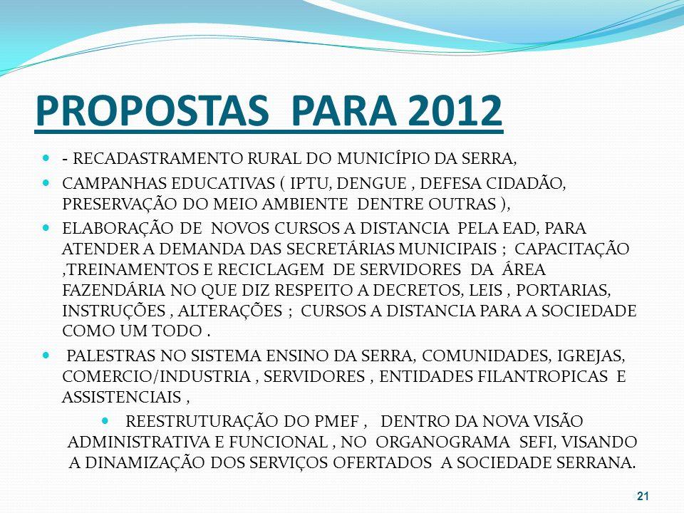 PROPOSTAS PARA 2012 - RECADASTRAMENTO RURAL DO MUNICÍPIO DA SERRA, CAMPANHAS EDUCATIVAS ( IPTU, DENGUE, DEFESA CIDADÃO, PRESERVAÇÃO DO MEIO AMBIENTE D