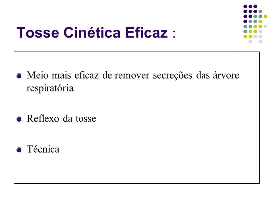 Tosse Cinética Eficaz : Meio mais eficaz de remover secreções das árvore respiratória Reflexo da tosse Técnica