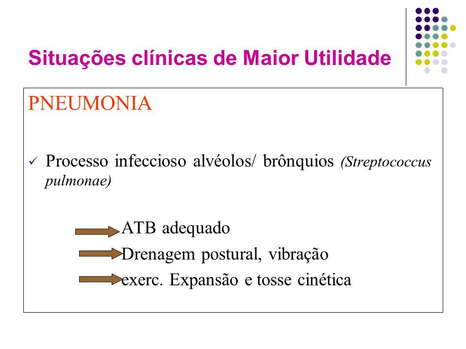 PNEUMONIA Processo infeccioso alvéolos/ brônquios (Streptococcus pulmonae) ATB adequado Drenagem postural, vibração exerc.