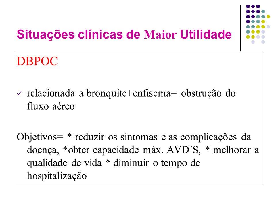 Situações clínicas de Maior Utilidade DBPOC relacionada a bronquite+enfisema= obstrução do fluxo aéreo Objetivos= * reduzir os sintomas e as complicações da doença, *obter capacidade máx.